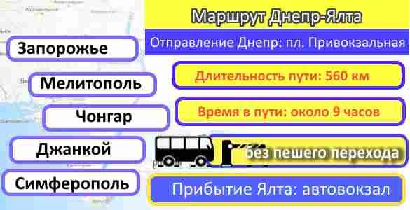 Поездки Днепр-Ялта