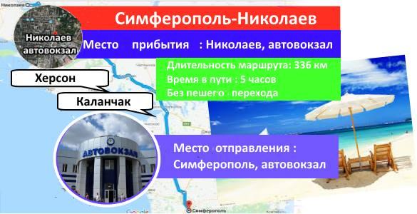 Поездки Симферополь-Николаев