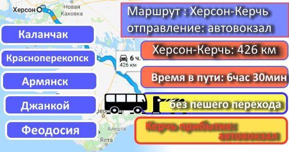 Маршрут Херсон-Керчь