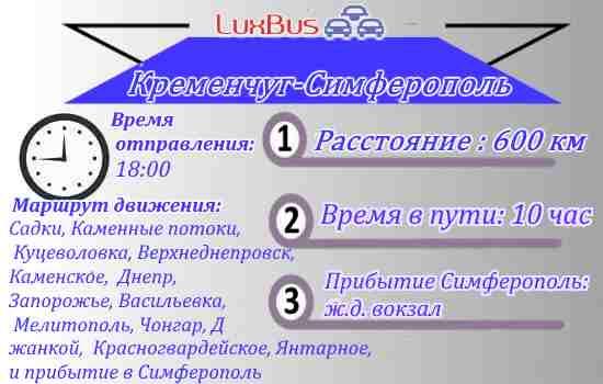Мвршрут Кременчуг-Симферополь