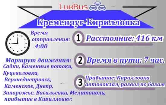 Поездки Кременчуг-Кирилловка