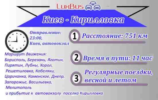 Маршрутка Киев-Кирилловка